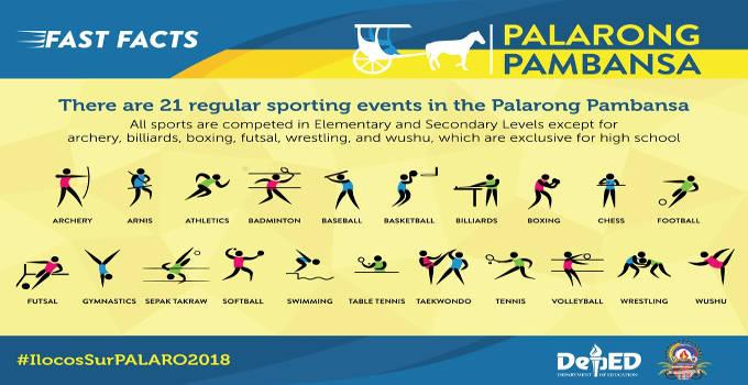 palarong pambansa sporting events