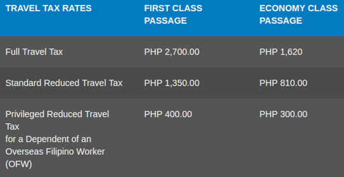 philippine travel tax