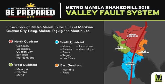 metro manila valley fault system