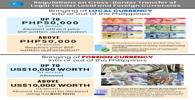 bringing of currency,philippine currency