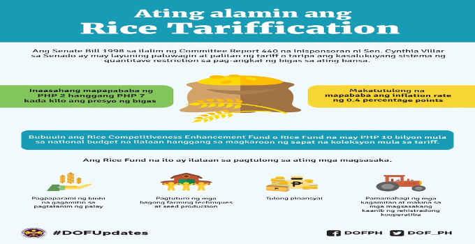 rice tariffication bill