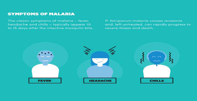 symtoms of malaria