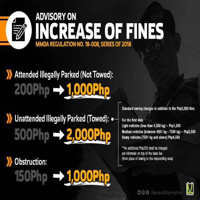 increase of fines
