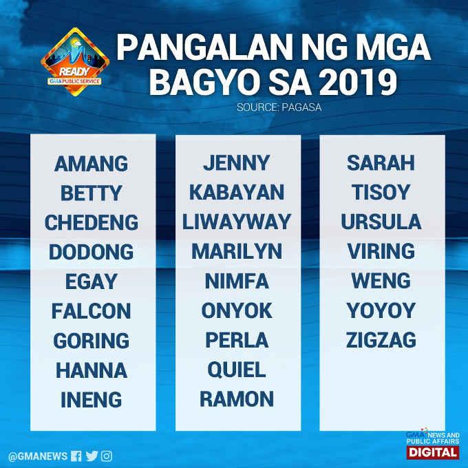 philippine typhoon names
