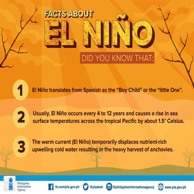 el nino in the philippines