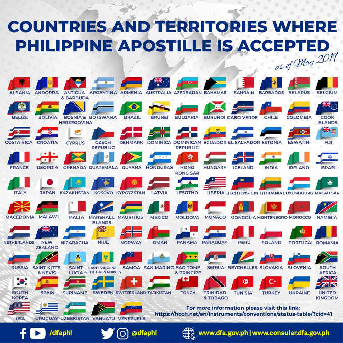 countries where philippine apostille is accepted