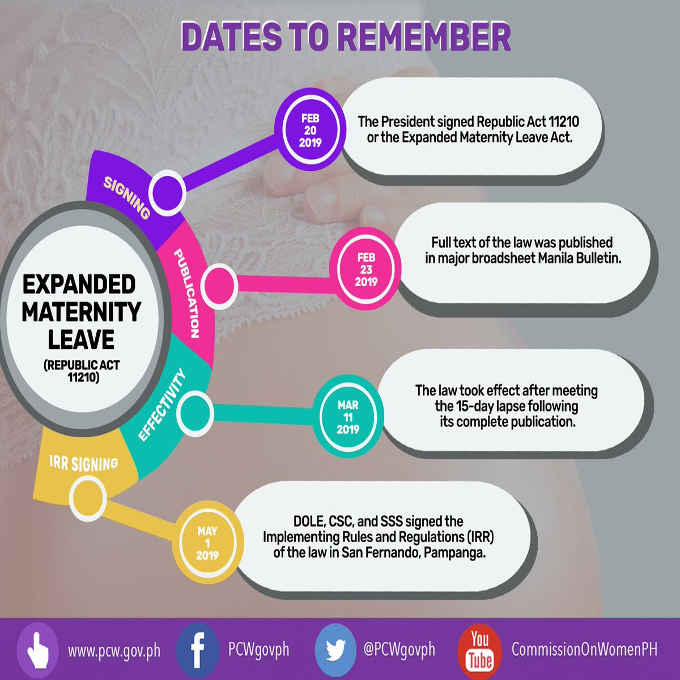 expanded maternity leave effectivity date