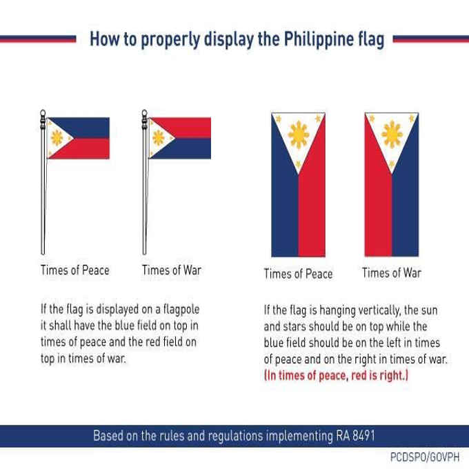 how to properly display the philippine flag