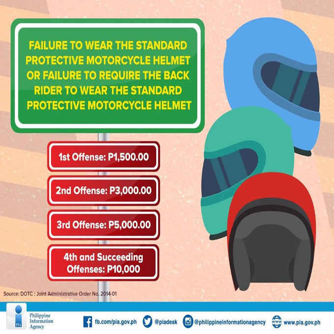 penalty for not wearing a helmet on a motorcycle