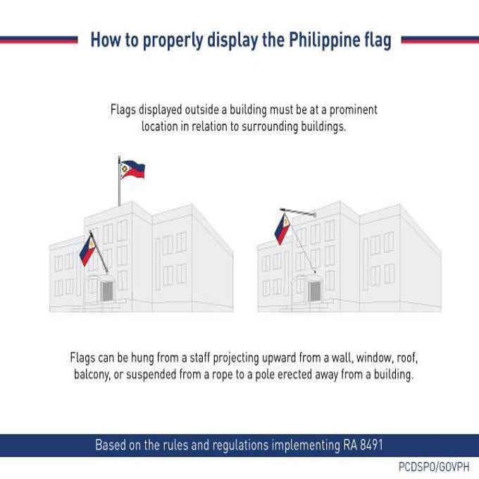 philippine flags displayed outside a building