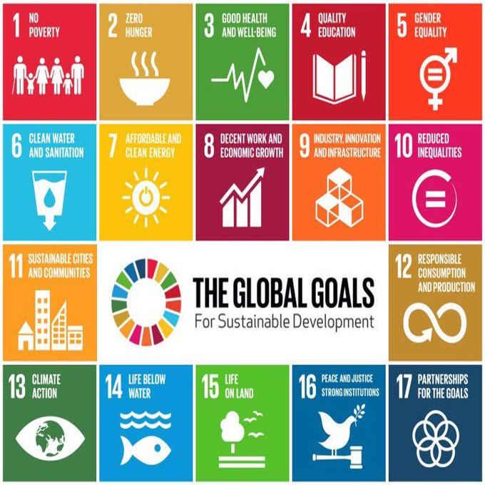 sustainable developement goals september 25 2015