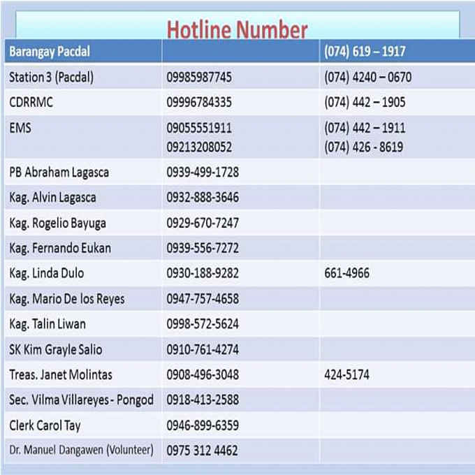 barangay pacdal hotline number