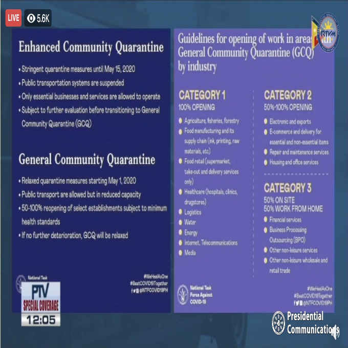 enhanced community quarantine