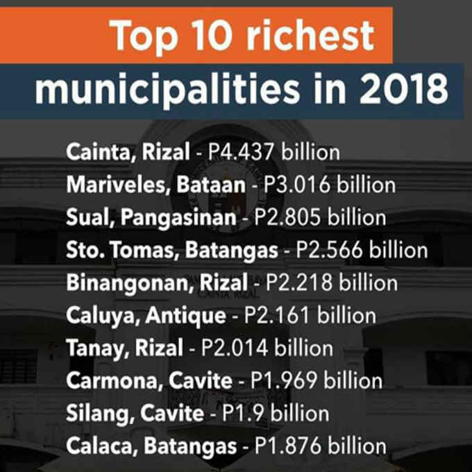 richest municipality in the philippines