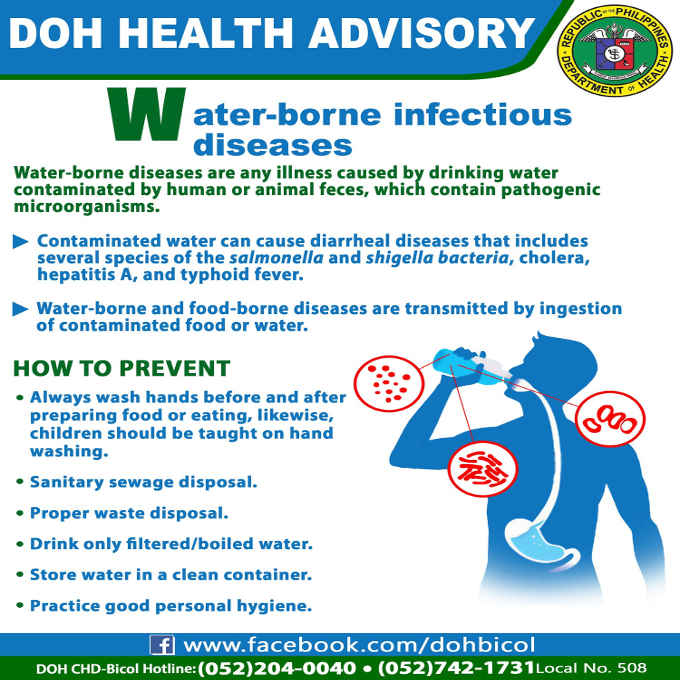 waterborne infectious diseases