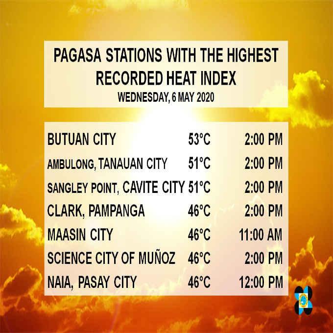 heat index philippines