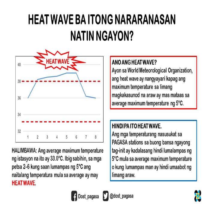 heat wave philippines
