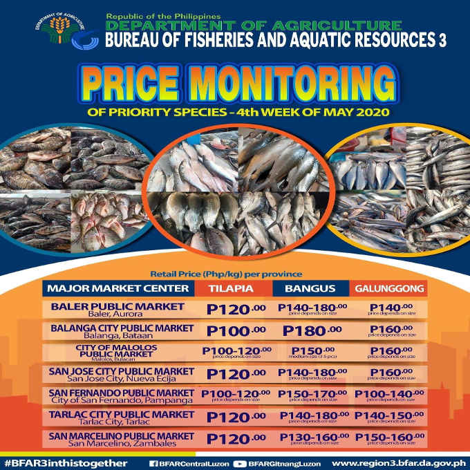 how much is tilapia in the philippines