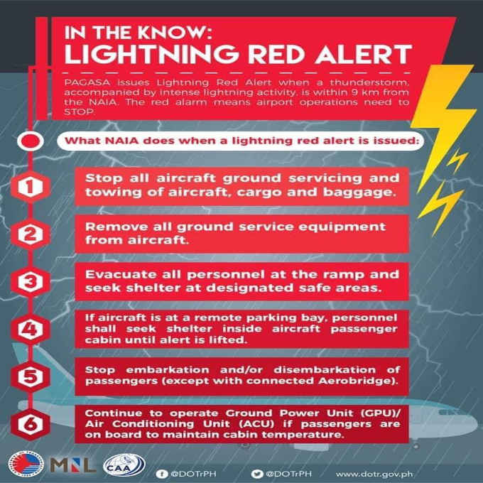 lightning red alert