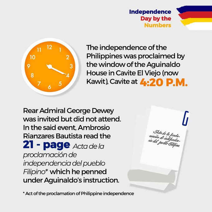 Time of proclamation of the Philippine Independence from Spain