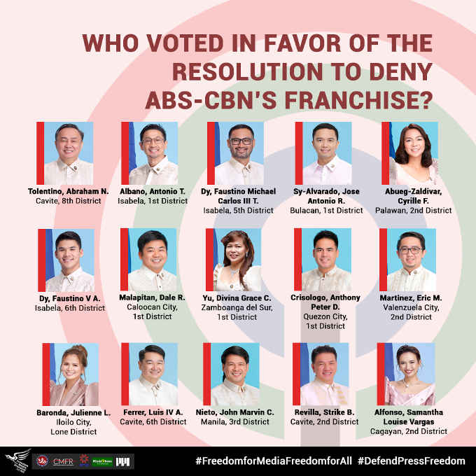 lawmakers who voted against abs cbn 3