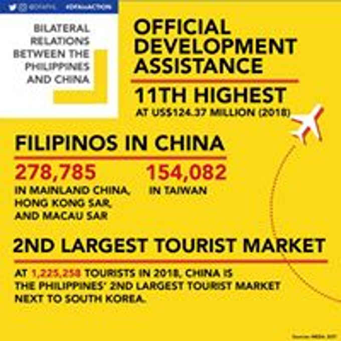 filipinos in china