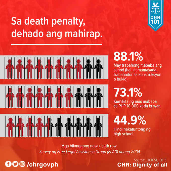 does death penalty reduce crimes in the philippines