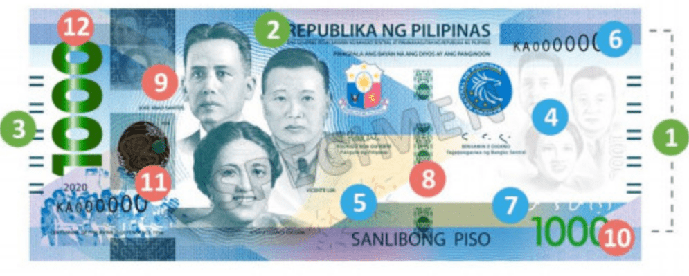how to spot fake philippine money