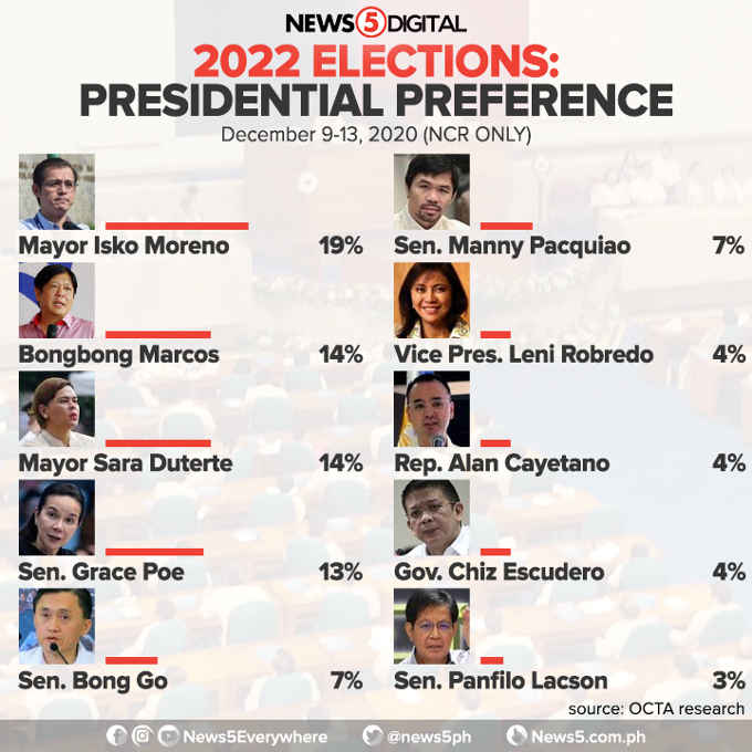 philippine presidential preference